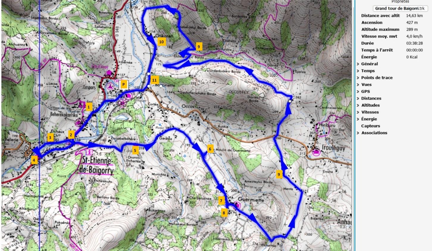 Circuit randonnée Baigorri
